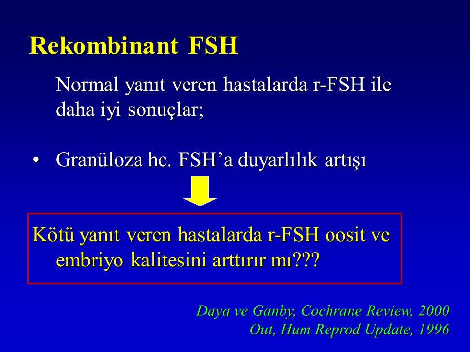 Daya ve Ganby, Cochrane Review, 2000 Out, Hum Reprod Update, 1996 Rekombinant FSH Normal yanıt veren hastalarda r-FSH ile daha iyi sonuçlar; Granüloza