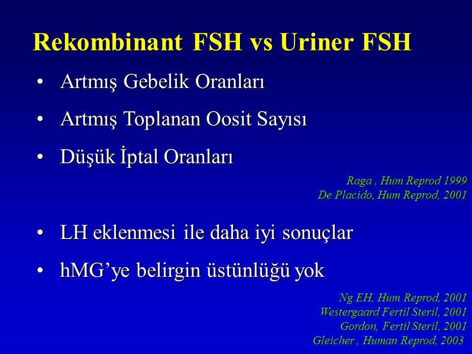Ng EH, Hum Reprod, 2001 Westergaard Fertil Steril, 2001 Gordon, Fertil Steril, 2001 Gleicher, Human Reprod, 2003 Rekombinant FSH vs Uriner FSH Artmış