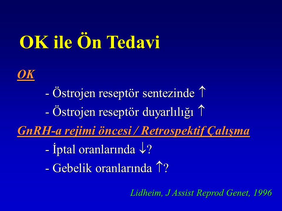 Lidheim, J Assist Reprod Genet, 1996 OK ile Ön Tedavi OK - Östrojen reseptör sentezinde  - Östrojen reseptör duyarlılığı  GnRH-a rejimi öncesi / Ret