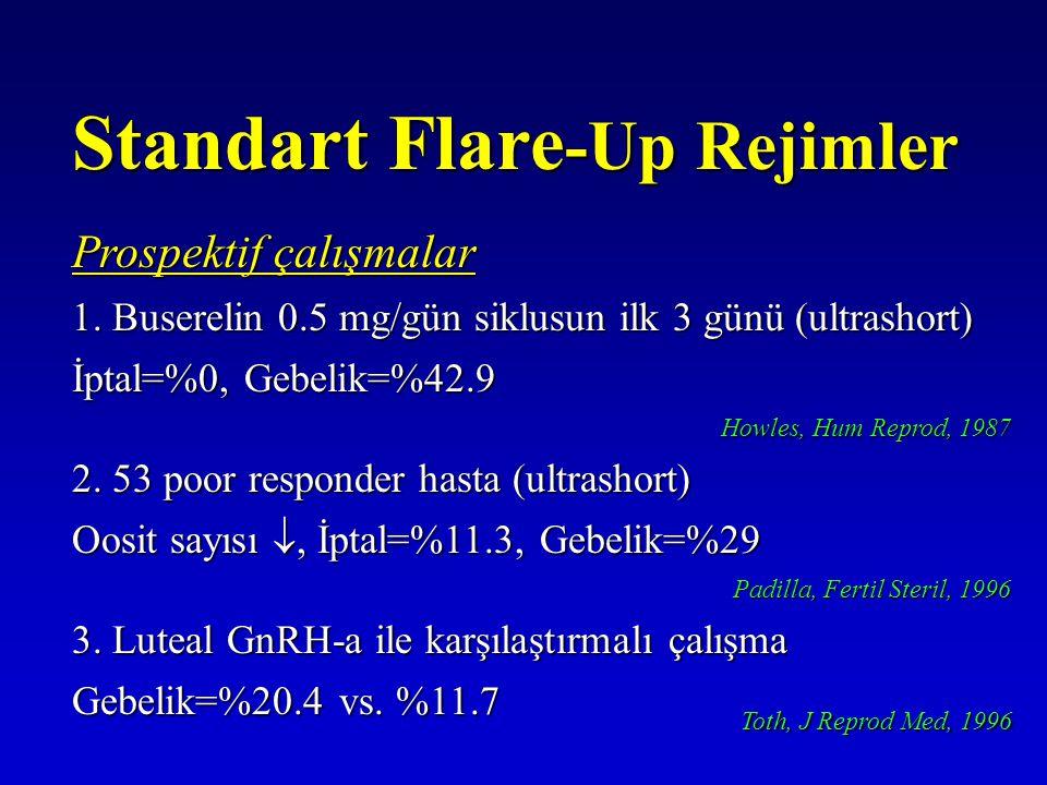 Standart Flare -Up Rejimler Prospektif çalışmalar 1. Buserelin 0.5 mg/gün siklusun ilk 3 günü (ultrashort) İptal=%0, Gebelik=%42.9 Howles, Hum Reprod,