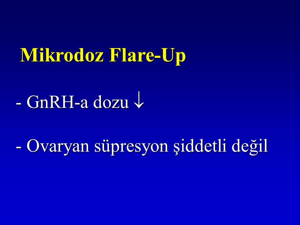 Mikrodoz Flare-Up - GnRH-a dozu  - Ovaryan süpresyon şiddetli değil
