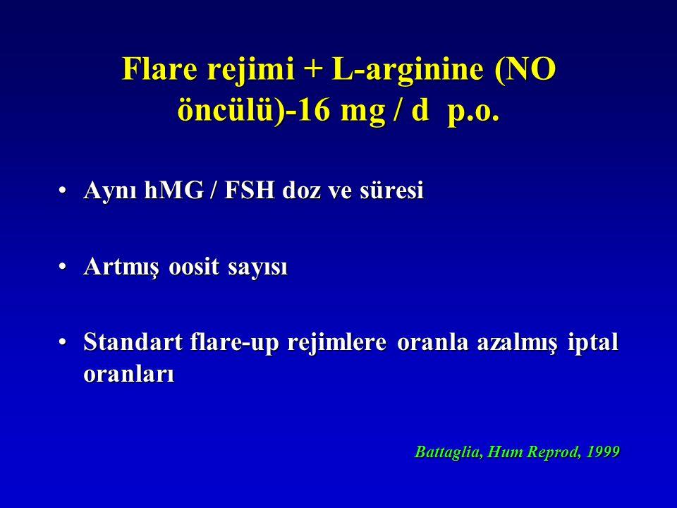 Flare rejimi + L-arginine (NO öncülü)-16 mg / d p.o. Aynı hMG / FSH doz ve süresiAynı hMG / FSH doz ve süresi Artmış oosit sayısıArtmış oosit sayısı S