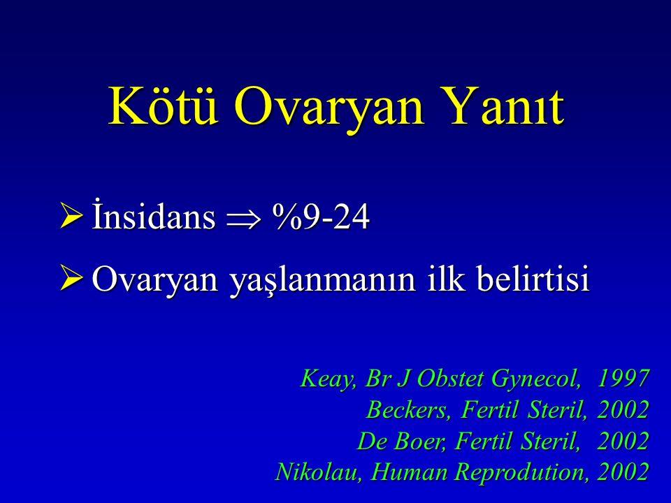  İnsidans  %9-24  Ovaryan yaşlanmanın ilk belirtisi Keay, Br J Obstet Gynecol, 1997 Beckers, Fertil Steril, 2002 De Boer, Fertil Steril, 2002 Nikol