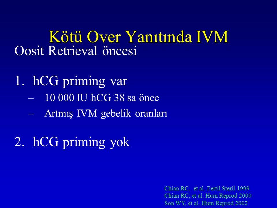Oosit Retrieval öncesi 1.hCG priming var –10 000 IU hCG 38 sa önce –Artmış IVM gebelik oranları 2.hCG priming yok Chian RC, et al. Fertil Steril 1999