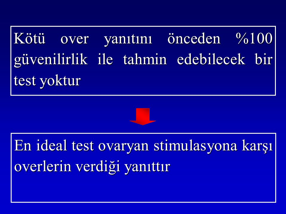 Kötü over yanıtını önceden %100 güvenilirlik ile tahmin edebilecek bir test yoktur En ideal test ovaryan stimulasyona karşı overlerin verdiği yanıttır