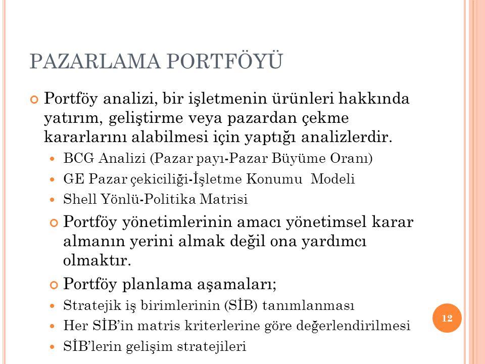 PAZARLAMA PORTFÖYÜ Portföy analizi, bir işletmenin ürünleri hakkında yatırım, geliştirme veya pazardan çekme kararlarını alabilmesi için yaptığı anali
