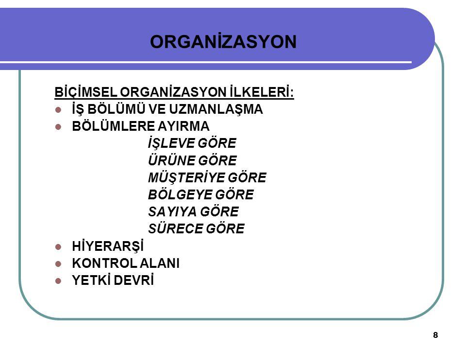 9 ORGANİZASYON 1.