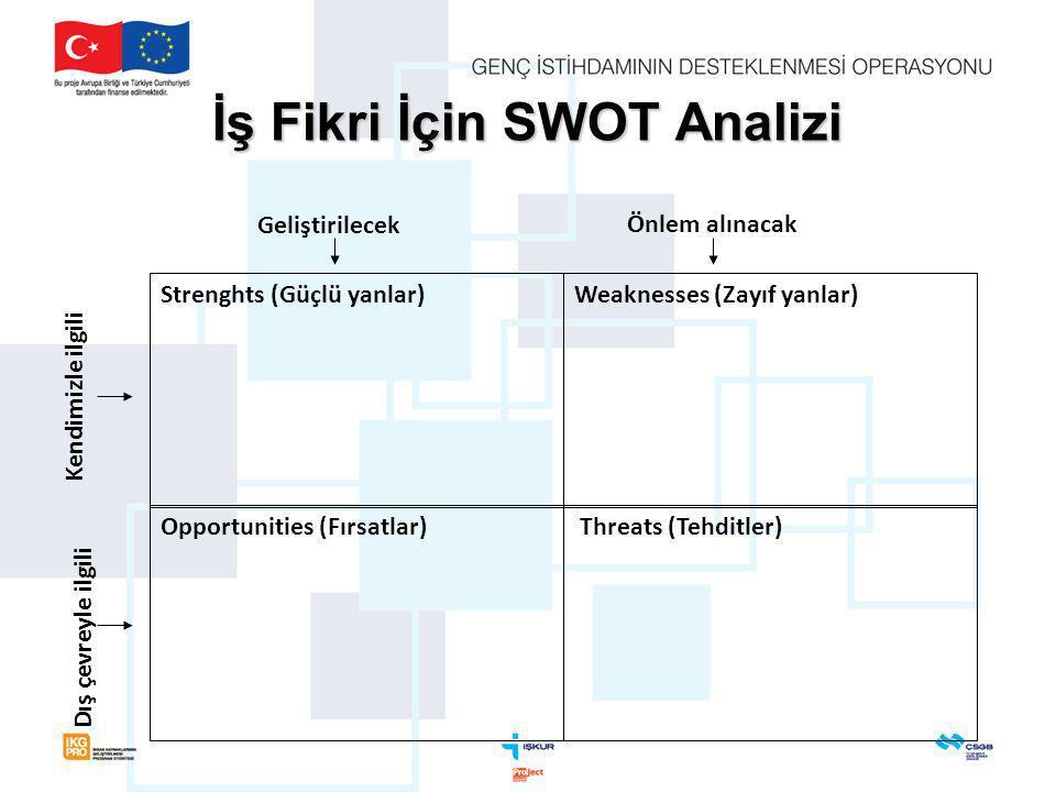 İş Fikri İçin SWOT Analizi Strenghts (Güçlü yanlar)Weaknesses (Zayıf yanlar) Opportunities (Fırsatlar) Threats (Tehditler) Geliştirilecek Önlem alınacak Kendimizle ilgili Dış çevreyle ilgili