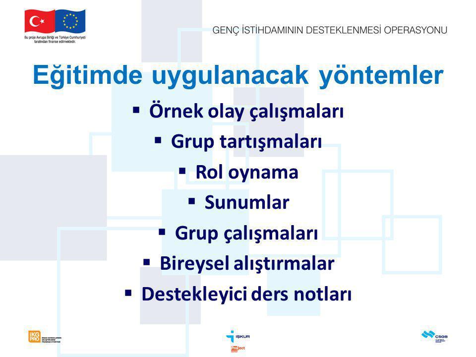 Türkiye Girişimci Bir Ülke midir.