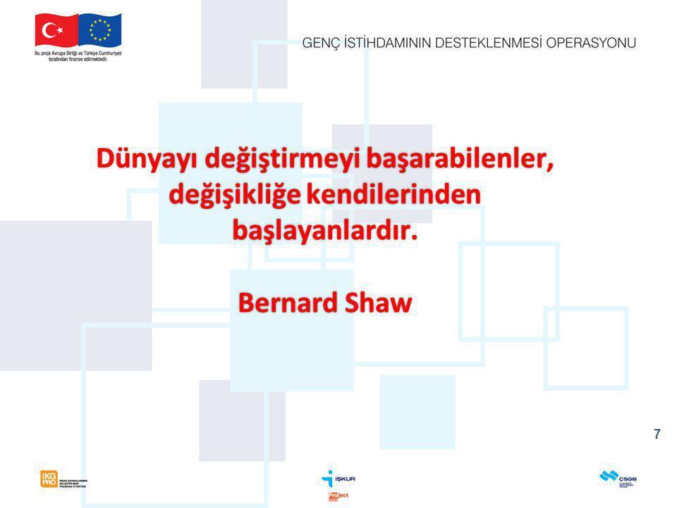 Dünyayı değiştirmeyi başarabilenler, değişikliğe kendilerinden başlayanlardır. Bernard Shaw 7