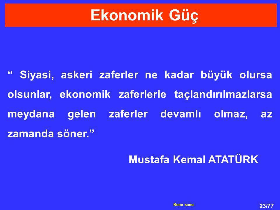 23/77 Siyasi, askeri zaferler ne kadar büyük olursa olsunlar, ekonomik zaferlerle taçlandırılmazlarsa meydana gelen zaferler devamlı olmaz, az zamanda söner. Mustafa Kemal ATATÜRK Ekonomik Güç Konu sunu