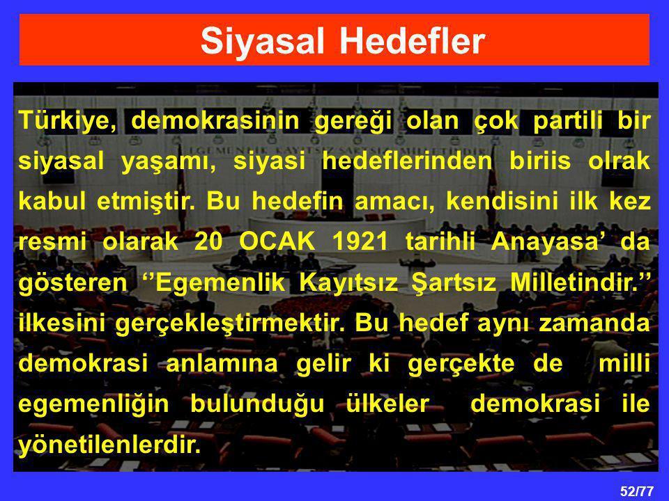 52/77 Siyasal Hedefler Türkiye, demokrasinin gereği olan çok partili bir siyasal yaşamı, siyasi hedeflerinden biriis olrak kabul etmiştir. Bu hedefin