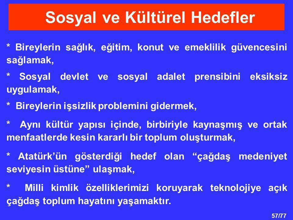 57/77 * Bireylerin sağlık, eğitim, konut ve emeklilik güvencesini sağlamak, * Sosyal devlet ve sosyal adalet prensibini eksiksiz uygulamak, * Bireylerin işsizlik problemini gidermek, * Aynı kültür yapısı içinde, birbiriyle kaynaşmış ve ortak menfaatlerde kesin kararlı bir toplum oluşturmak, * Atatürk'ün gösterdiği hedef olan çağdaş medeniyet seviyesin üstüne ulaşmak, * Milli kimlik özelliklerimizi koruyarak teknolojiye açık çağdaş toplum hayatını yaşamaktır.
