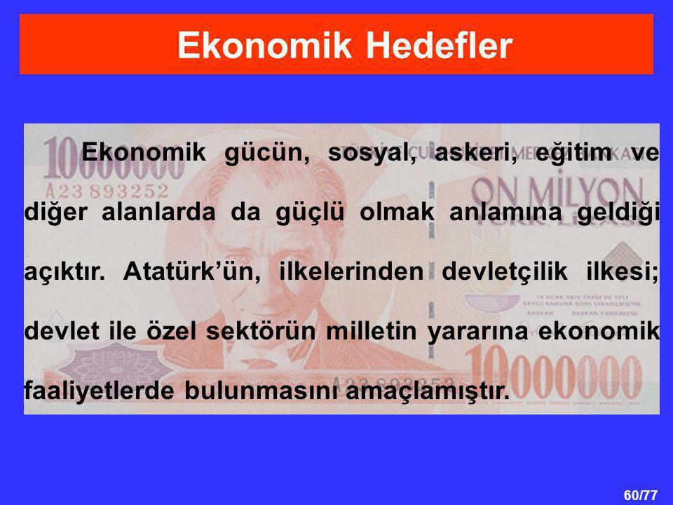 60/77 Ekonomik gücün, sosyal, askeri, eğitim ve diğer alanlarda da güçlü olmak anlamına geldiği açıktır. Atatürk'ün, ilkelerinden devletçilik ilkesi;