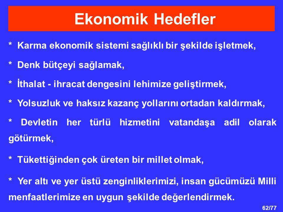 62/77 * Karma ekonomik sistemi sağlıklı bir şekilde işletmek, * Denk bütçeyi sağlamak, * İthalat - ihracat dengesini lehimize geliştirmek, * Yolsuzluk