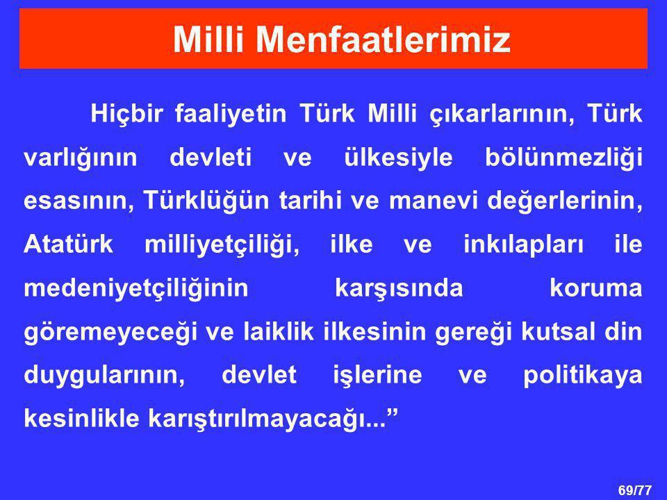 69/77 Hiçbir faaliyetin Türk Milli çıkarlarının, Türk varlığının devleti ve ülkesiyle bölünmezliği esasının, Türklüğün tarihi ve manevi değerlerinin, Atatürk milliyetçiliği, ilke ve inkılapları ile medeniyetçiliğinin karşısında koruma göremeyeceği ve laiklik ilkesinin gereği kutsal din duygularının, devlet işlerine ve politikaya kesinlikle karıştırılmayacağı... Milli Menfaatlerimiz