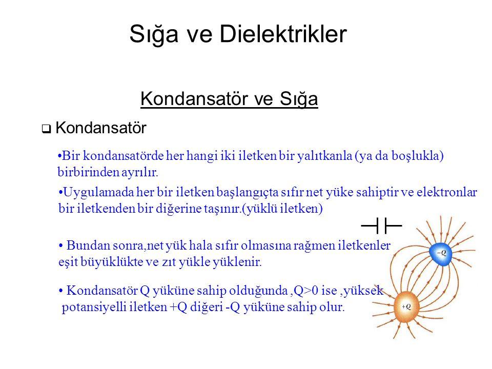 Sığa ve Dielektrikler Kondansatör ve Sığa  Kondansatör Bir kondansatörde her hangi iki iletken bir yalıtkanla (ya da boşlukla) birbirinden ayrılır. U