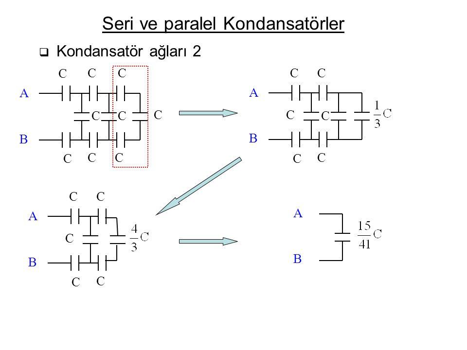 Seri ve paralel Kondansatörler  Kondansatör ağları 2 C A B A B CC C CC CC C CC C C C C A B CC C C C A B