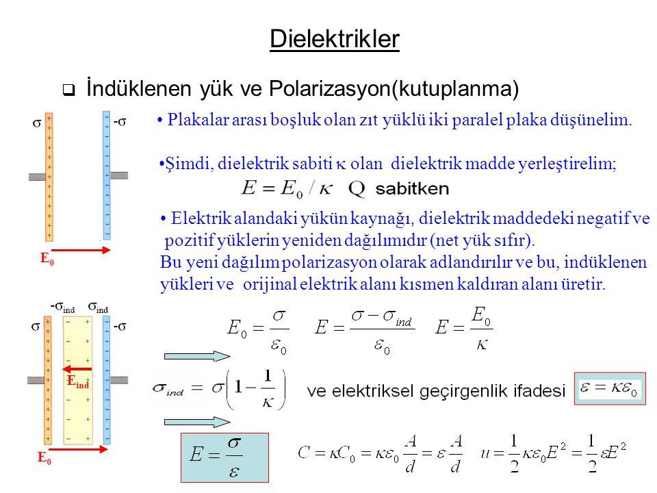 Dielektrikler  İndüklenen yük ve Polarizasyon(kutuplanma) Plakalar arası boşluk olan zıt yüklü iki paralel plaka düşünelim. Şimdi, dielektrik sabiti