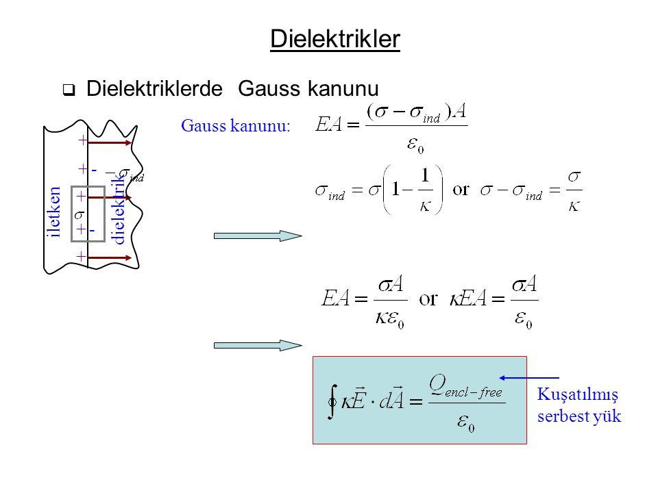 Dielektrikler  Dielektriklerde Gauss kanunu iletken dielektrik + + + + + - - Gauss kanunu: Kuşatılmış serbest yük