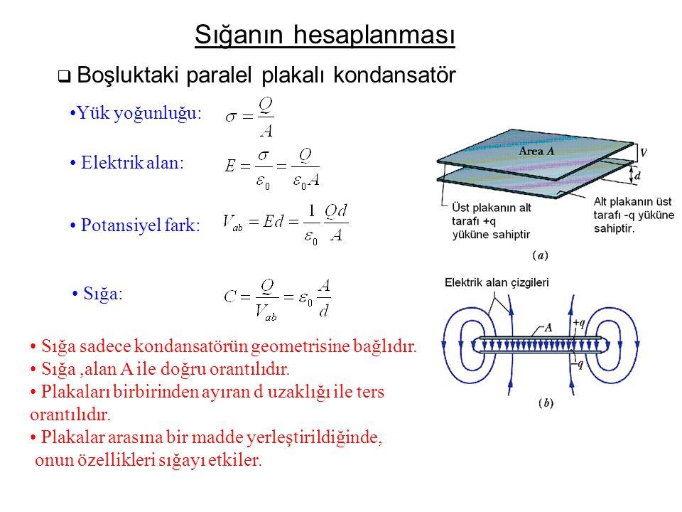 Sığanın hesaplanması  Boşluktaki paralel plakalı kondansatör Yük yoğunluğu: Elektrik alan: Potansiyel fark: Sığa: Sığa sadece kondansatörün geometris
