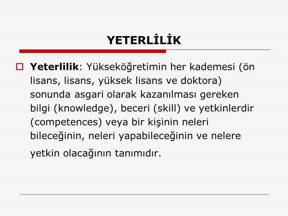 YÜKSEK LİSANS  8.