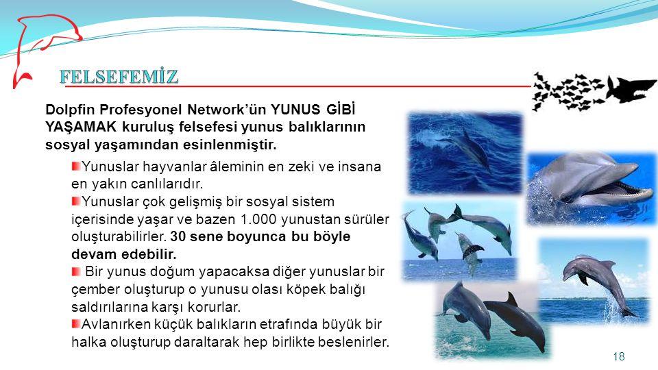 18 Yunuslar hayvanlar âleminin en zeki ve insana en yakın canlılarıdır. Yunuslar çok gelişmiş bir sosyal sistem içerisinde yaşar ve bazen 1.000 yunust