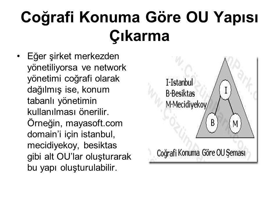 Coğrafi Konuma Göre OU Yapısı Çıkarma Eğer şirket merkezden yönetiliyorsa ve network yönetimi coğrafi olarak dağılmış ise, konum tabanlı yönetimin kul