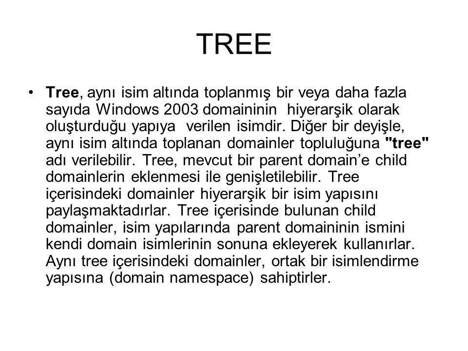TREE Tree, aynı isim altında toplanmış bir veya daha fazla sayıda Windows 2003 domaininin hiyerarşik olarak oluşturduğu yapıya verilen isimdir. Diğer