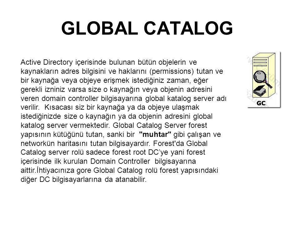 GLOBAL CATALOG Active Directory içerisinde bulunan bütün objelerin ve kaynakların adres bilgisini ve haklarını (permissions) tutan ve bir kaynağa veya
