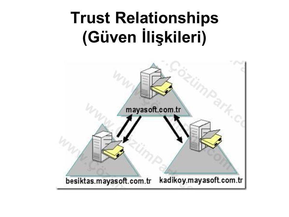 Trust Relationships (Güven İlişkileri)