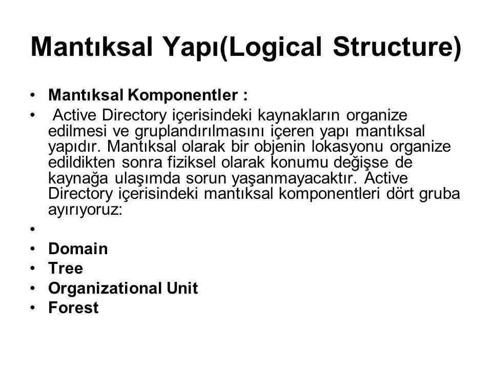 Mantıksal Yapı(Logical Structure) Mantıksal Komponentler : Active Directory içerisindeki kaynakların organize edilmesi ve gruplandırılmasını içeren ya