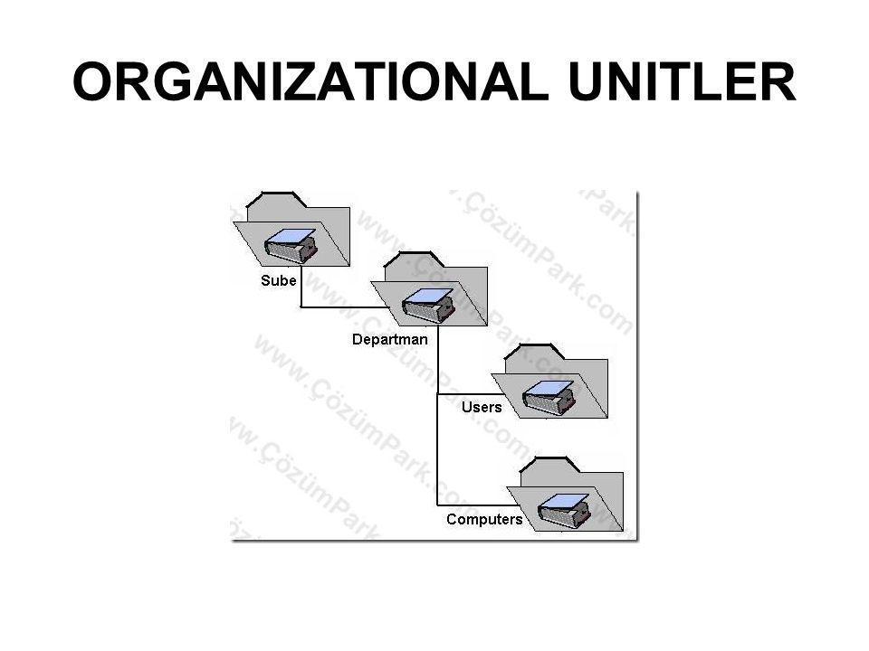ORGANIZATIONAL UNITLER