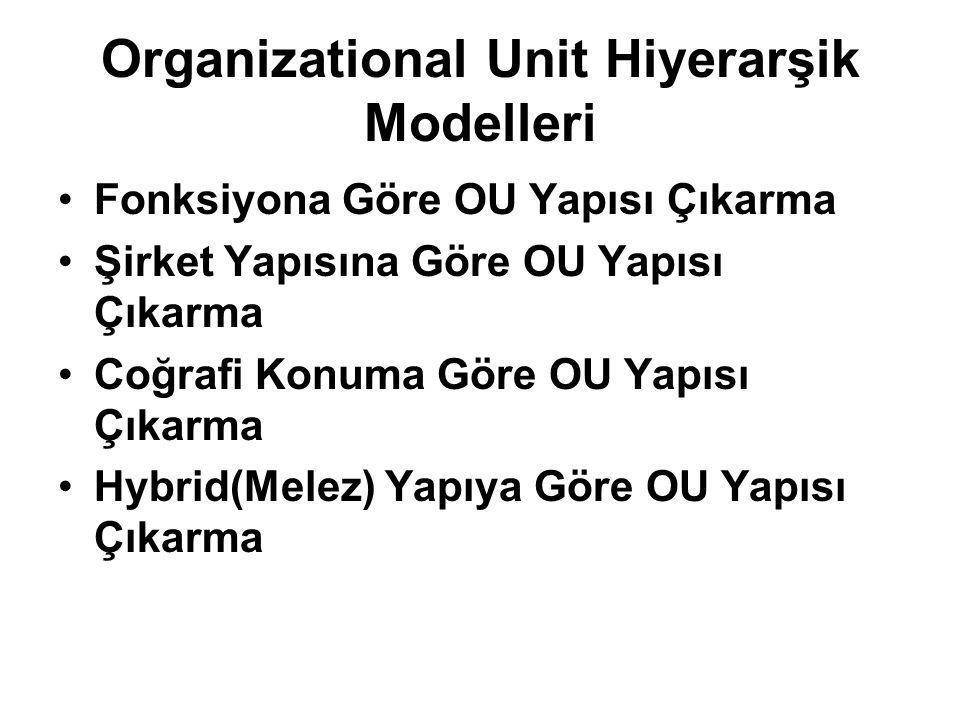 Organizational Unit Hiyerarşik Modelleri Fonksiyona Göre OU Yapısı Çıkarma Şirket Yapısına Göre OU Yapısı Çıkarma Coğrafi Konuma Göre OU Yapısı Çıkarm