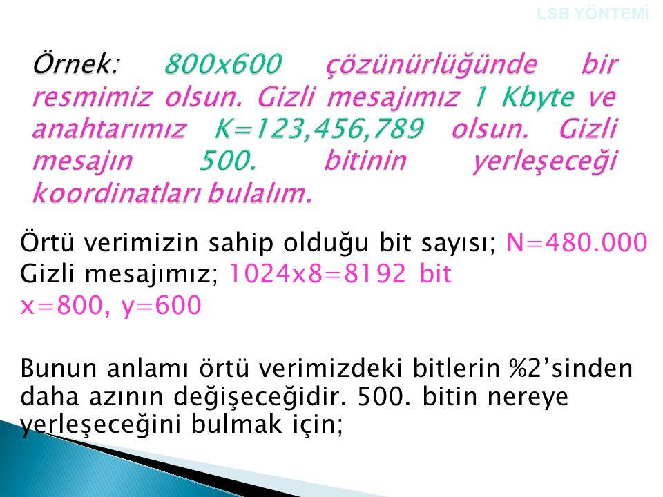Örtü verimizin sahip olduğu bit sayısı; N=480.000 Gizli mesajımız; 1024x8=8192 bit x=800, y=600 Bunun anlamı örtü verimizdeki bitlerin %2'sinden daha