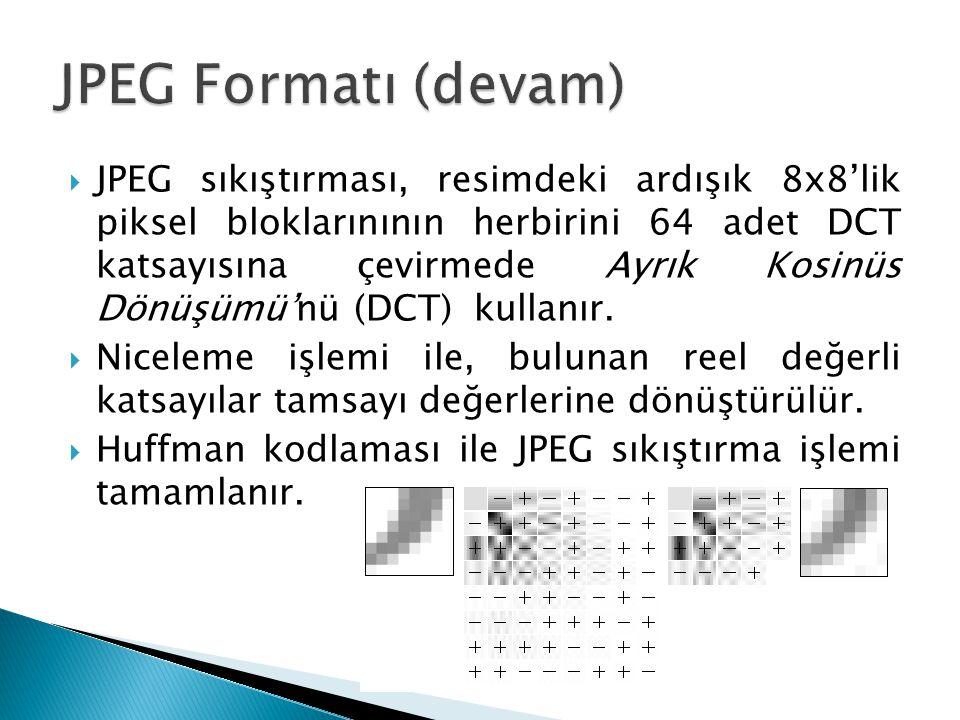  JPEG sıkıştırması, resimdeki ardışık 8x8'lik piksel bloklarınının herbirini 64 adet DCT katsayısına çevirmede Ayrık Kosinüs Dönüşümü'nü (DCT) kullan