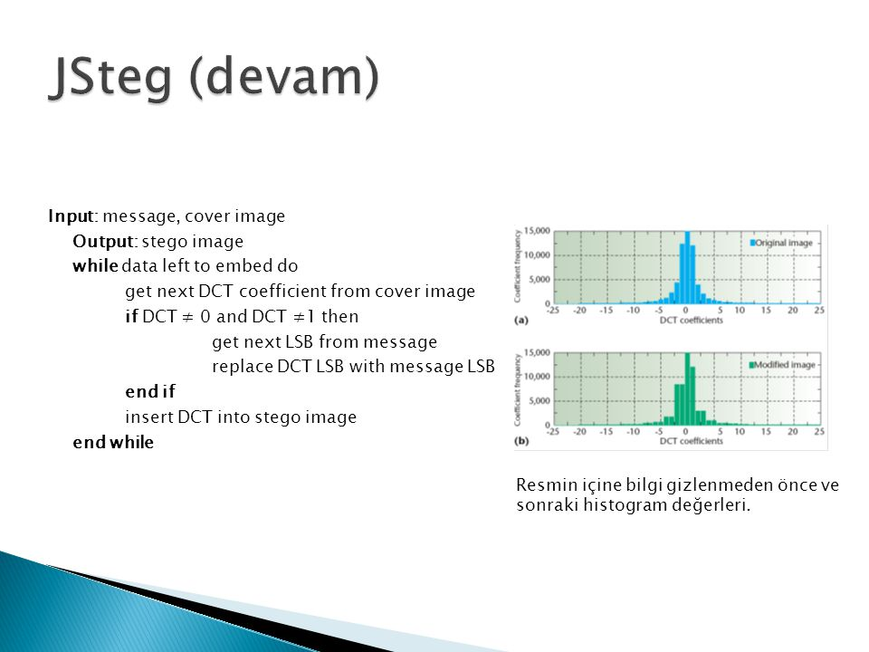 Input: message, cover image Output: stego image while data left to embed do get next DCT coefficient from cover image if DCT ≠ 0 and DCT ≠1 then get n
