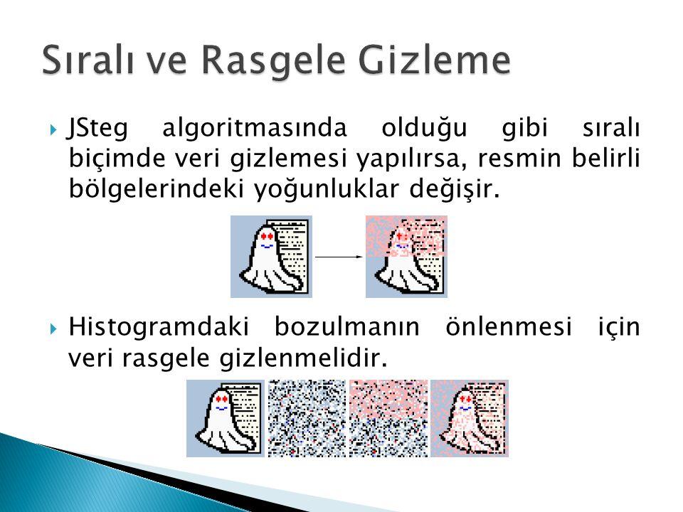  JSteg algoritmasında olduğu gibi sıralı biçimde veri gizlemesi yapılırsa, resmin belirli bölgelerindeki yoğunluklar değişir.  Histogramdaki bozulma