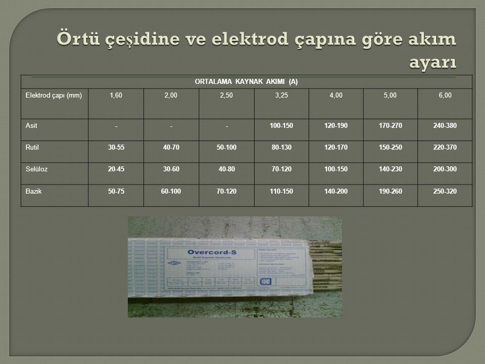ORTALAMA KAYNAK AKIMI (A) Elektrod çapı (mm)1,602,002,503,254,005,006,00 Asit---100-150120-190170-270240-380 Rutil30-5540-7050-10080-130120-170150-250
