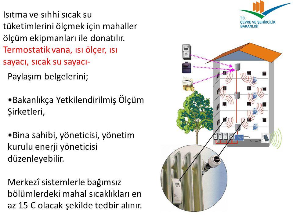 Isıtma ve sıhhi sıcak su tüketimlerini ölçmek için mahaller ölçüm ekipmanları ile donatılır. Termostatik vana, ısı ölçer, ısı sayacı, sıcak su sayacı-