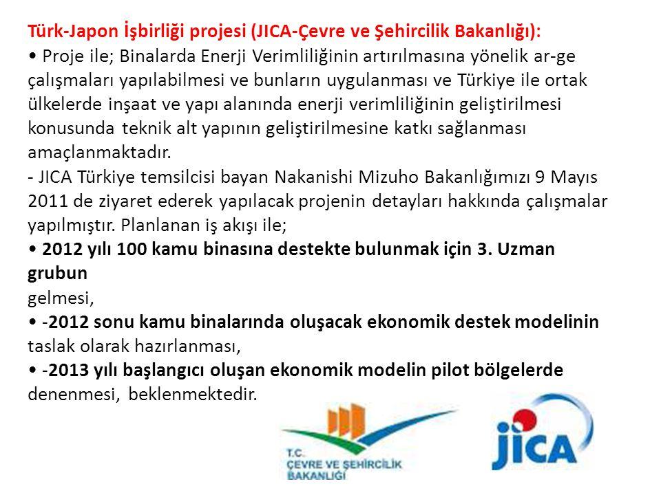 Türk-Japon İşbirliği projesi (JICA-Çevre ve Şehircilik Bakanlığı): Proje ile; Binalarda Enerji Verimliliğinin artırılmasına yönelik ar-ge çalışmaları