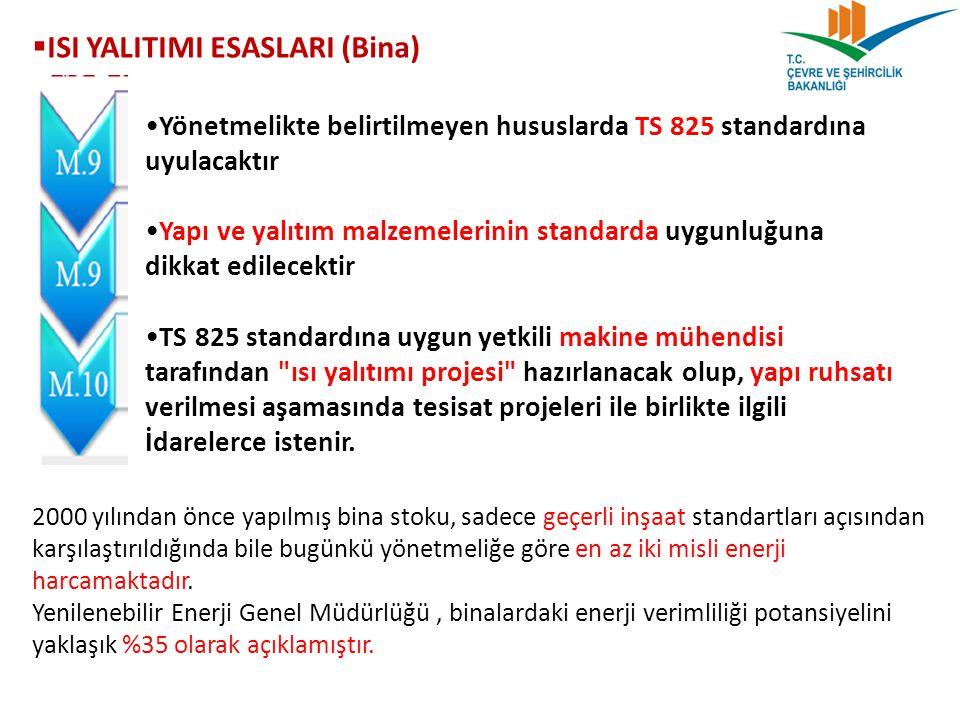  ISI YALITIMI ESASLARI (Bina) Yönetmelikte belirtilmeyen hususlarda TS 825 standardına uyulacaktır Yapı ve yalıtım malzemelerinin standarda uygunluğu