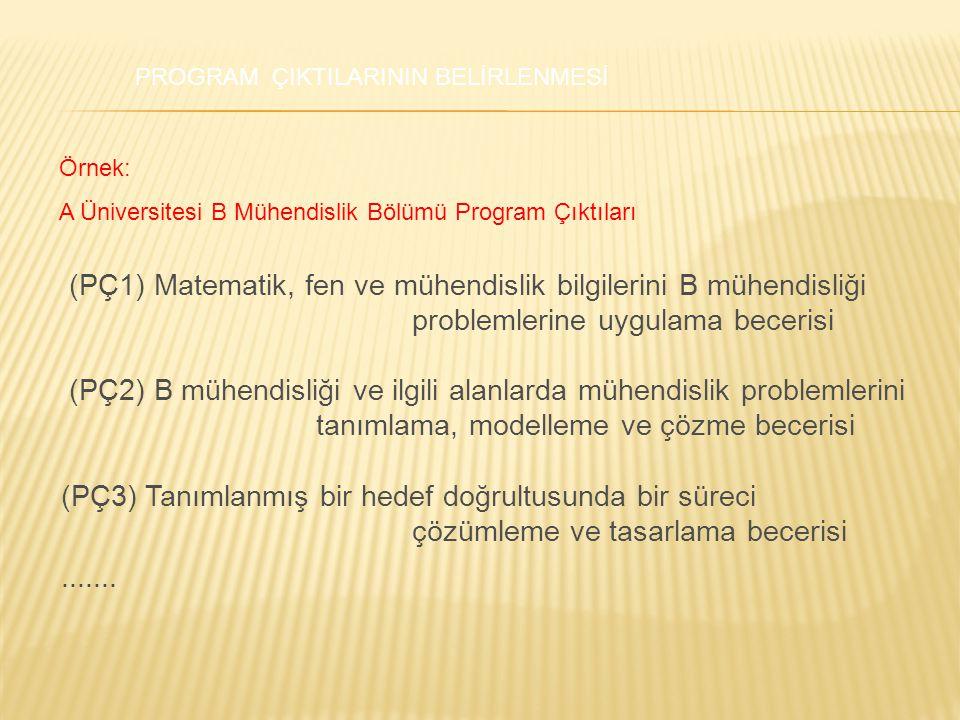 (PÇ1) Matematik, fen ve mühendislik bilgilerini B mühendisliği problemlerine uygulama becerisi (PÇ2) B mühendisliği ve ilgili alanlarda mühendislik pr