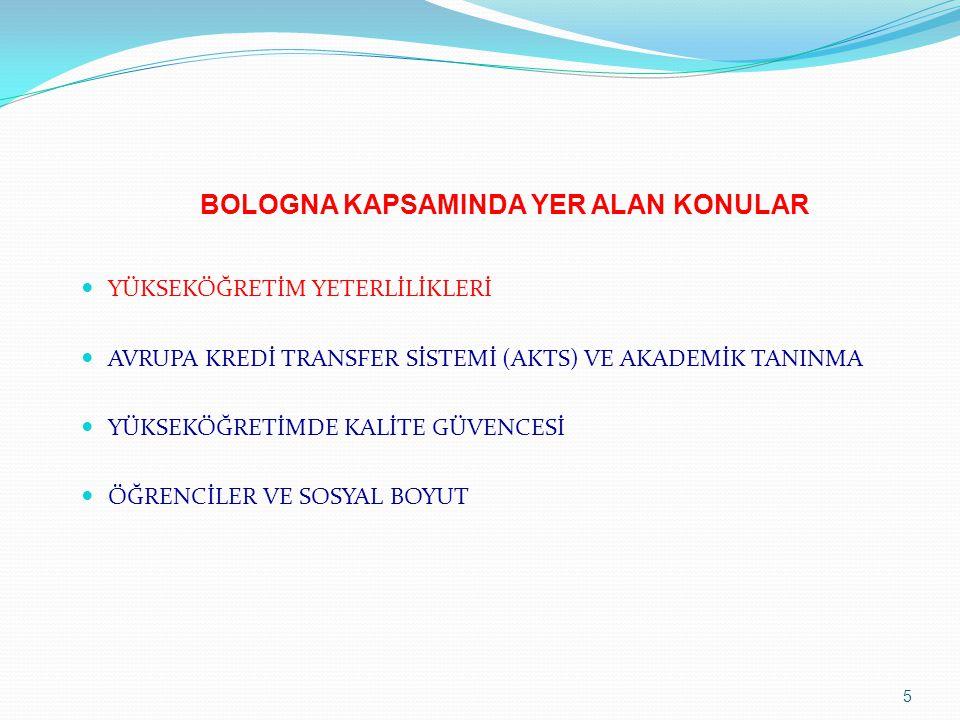 Avrupa Yeterlilikler Çerçevesi (2005 Bergen Bakanlar Konferansı) Türkiye YÖ Yeterlilikler Çerçevesi Alan Yeterlilikler Çerçevesi Program Öğrenme Çıktıları Dış Paydaşlar İç Paydaşlar Ders Öğrenme Çıktıları Ders Öğrenme Çıktıları Ders Öğrenme Çıktıları Ders Öğrenme Çıktıları Ders Öğrenme Çıktıları Ders Öğrenme Çıktıları PÇ1PÇ2PÇ3 D1X XXD2 XD3 D4X HazırÜniversitelerde Bölüm / Program Bazında Hazırlanacak D: Ders PÇ: Program Çıktısı