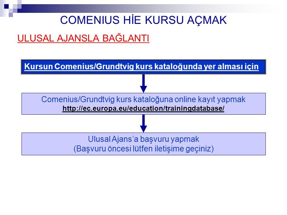 COMENIUS HİE KURSU AÇMAK ULUSAL AJANSLA BAĞLANTI Kursun Comenius/Grundtvig kurs kataloğunda yer alması için Comenius/Grundtvig kurs kataloğuna online kayıt yapmak http://ec.europa.eu/education/trainingdatabase/ Ulusal Ajans'a başvuru yapmak (Başvuru öncesi lütfen iletişime geçiniz)
