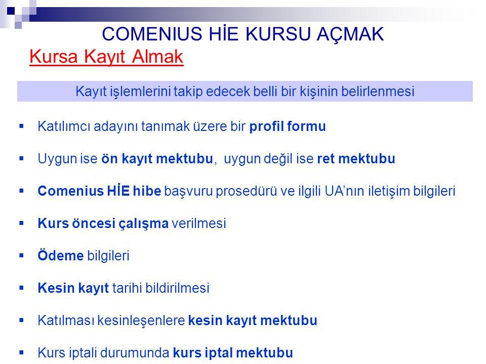 COMENIUS HİE KURSU AÇMAK Kursa Kayıt Almak Kayıt işlemlerini takip edecek belli bir kişinin belirlenmesi  Katılımcı adayını tanımak üzere bir profil
