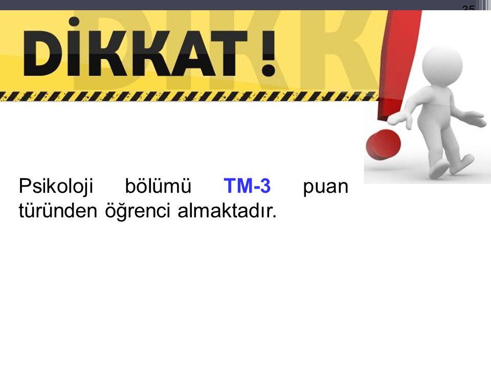 35 Psikoloji bölümü TM-3 puan türünden öğrenci almaktadır.