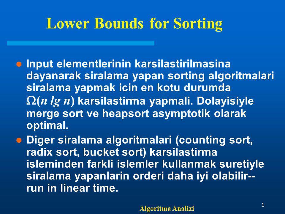 Algoritma Analizi 12 An Example