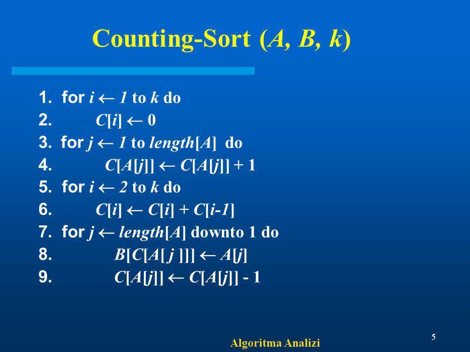 Algoritma Analizi 6 Algorithm Analysis Toplam running time: O(n+k).