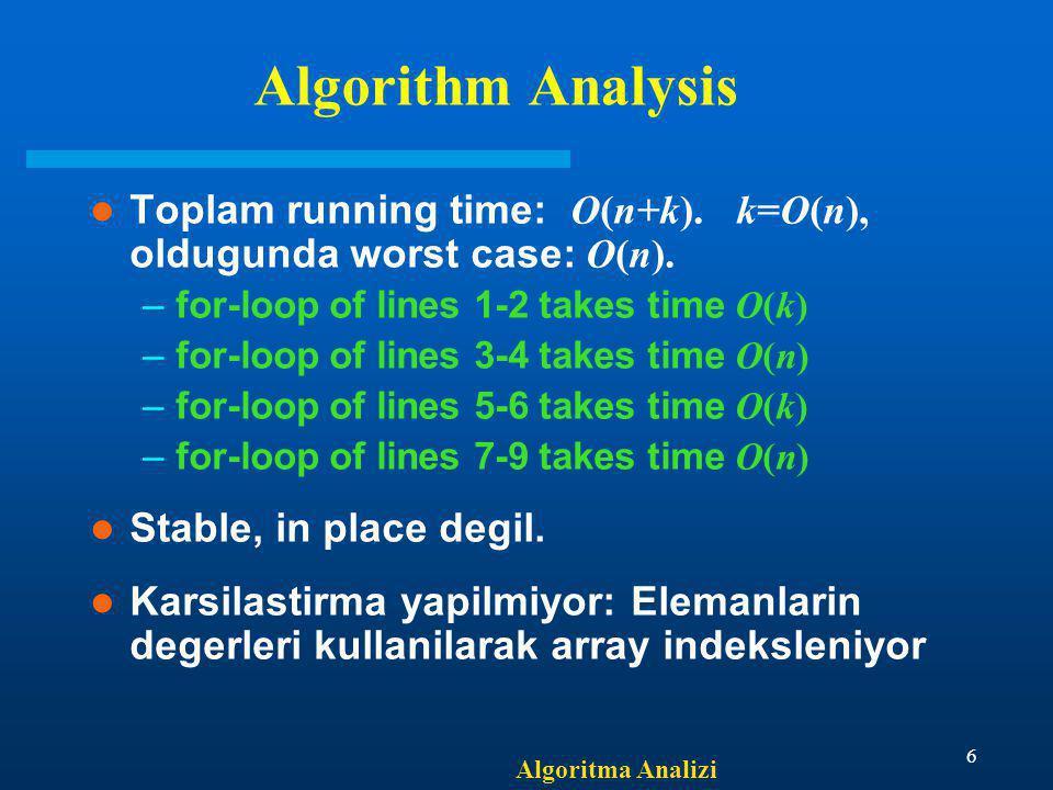 Algoritma Analizi 7 Radix Sort Once least significant digit (en degersiz digit) e gore siralama yap, daha sonra geri kalan digitlere gore siralama yap.